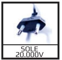 1000 V Insulation