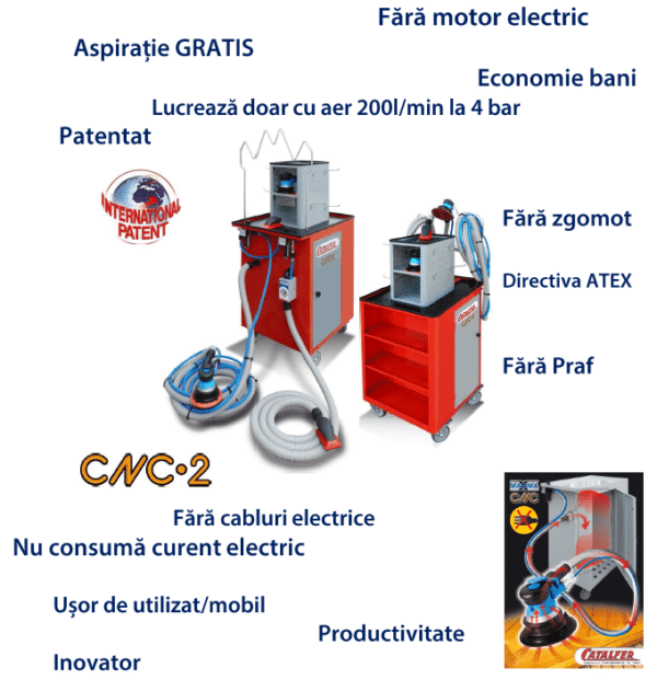 Sistem Complet de Slefuire CNC 2 cu Maxima 150mm - CATALFER - 9718-0010N